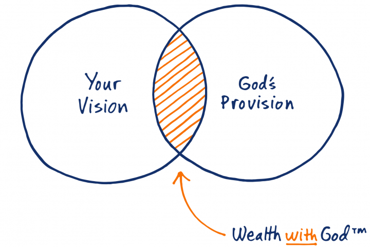 Wealth with God